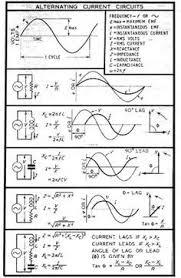 Basic Electronic Formulas Chart Resultado De Imagen De Electronic Formulas Cheat Sheet
