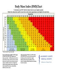 Fillable Online Body Mass Index Bmi Chart Fax Email Print