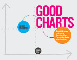 Good Charts By Scott Berinato Amazon Com Good Charts The Hbr Guide To Making Smarter