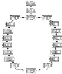 Разработка принципиальной и структурной схемы для разрабатываемого  В данном дипломном проекте будет использоваться 20 магистральных узлов с типовым набором оптических модулей с оговоренными ранее различиями
