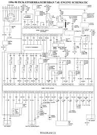 1995 chevrolet kodiak wiring diagrams wiring library gmc 5500 electrical diagram opinions about wiring diagram u2022 international truck wiring diagram 1991 chevy