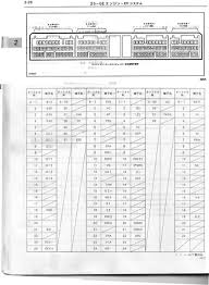 index of files phoenix beams redtop starter and ignition wiring diagram jpg