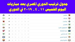 جدول ترتيب الدوري المصري بعد مباريات اليوم الخميس 11-4-2019 - YouTube