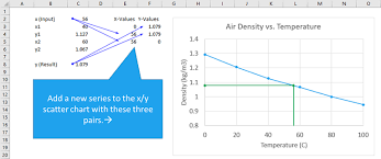 Add Horizontal Line To Excel Chart 2013 2 Ways To Show Position Of A Data Point On The X And Y Axes
