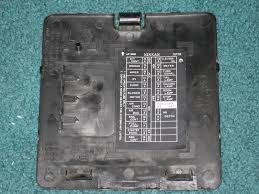 s14 interior fuse box diagram s14 image wiring diagram s14 interior fuse box diagram s14 auto wiring diagram schematic