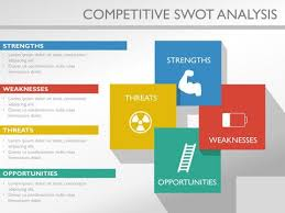 Competitive Analysis Template | Competitive Analysis Template ...