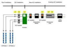 solar pv wiring diagram solar image wiring diagram pv grid connect wiring diagram images on solar pv wiring diagram