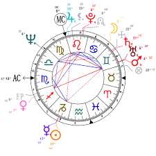 Astrology And Natal Chart Of Jimmy Page Born On 1944 01 09