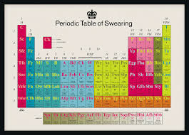 There's A Periodic Table for That! 15 Geeky Periodic Tables ...