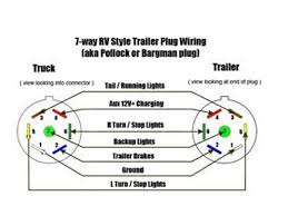 gm 7 pin trailer wiring on gm images free download wiring diagrams 4 Prong Trailer Wiring Diagram gm 7 pin trailer wiring 4 6 pin trailer wiring seven pin trailer wiring 4 prong flat trailer wiring diagram