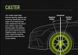 Tire Alignment What You Need To Know Bridgestone Tires
