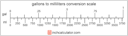 Liters Vs Gallons Chart Gallons To Milliliters Conversion Gal To Ml Inch Calculator