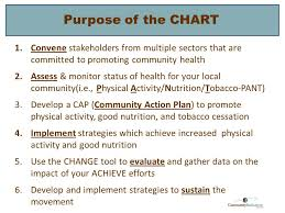 Purpose Of Chart Keys To A Strong Chart Team Purpose Behind The Chart The