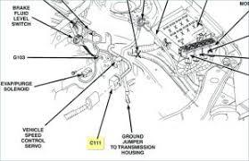 chrysler radio wiring diagrams inspirational 2003 chrysler voyager chrysler radio wiring diagrams inspirational 2003 chrysler voyager wiring diagram town and country pdf radio 3
