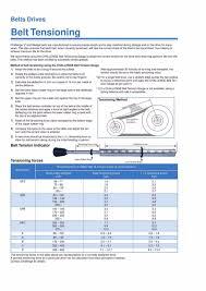 V Belt Tension Chart Challenge Belt Tension Gauge For V Wedge Belt A B C Spz Spa Spb Spc Z