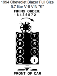 chevrolet s blazer s wiring diagram questions 921183a png question about chevrolet blazer