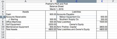 Income Summary Chart Of Accounts Project 4