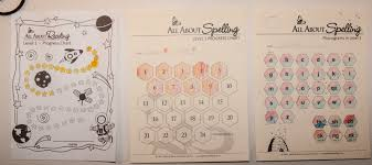 All About Spelling Phonogram Chart Mom With A Dandelion In Her Hair All About Spelling