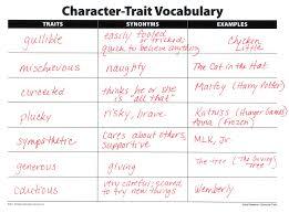 Clarify Character Traits Versus Feelings