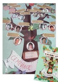 Проект Моя семья класс Это интересно  Как составить и оформить родословное древо
