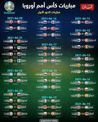 ويلز تخسر أمام إيطاليا وتبلغ ثمن النهائي - الرياضي - بطولة أمم أوروبا -  البيان