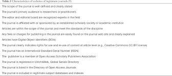 Choosing And Communicating With Journals Lang Journal Of Public