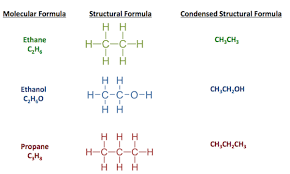 what is structural formula what is a chemical formula definition types examples video