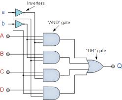 multiplexer mux and multiplexing tutorial multiplexer using logic gates