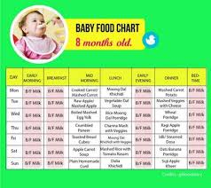7 Month Baby Food Chart Food Chart For An 8 Month Old Baby Tinystep