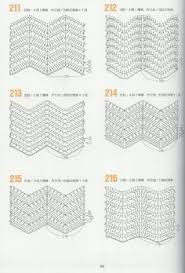 Chevron Pattern Crochet Interesting Crochet Granny Ripple Chart I Really Want To Learn How To Knit