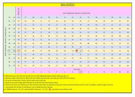 Bra Measurements Chart Us Know Your Bra Size Perfectfitbra Co