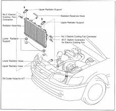 toyota camry cooling fan wiring diagram wiring diagrams description 4224459 f520 toyota camry cooling fan wiring diagram