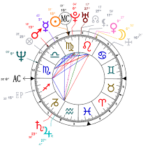 Astrology And Natal Chart Of Scott Travis Born On 1961 09 06
