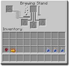 Minecraft Chest Organization Chart Brewing 101 How To Make Potions Minecraft 101