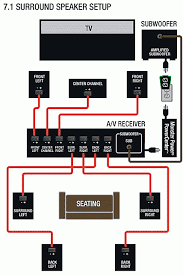 bose home theatre wiring diagram wiring diagram cinemate bose wiring diagram home diagrams