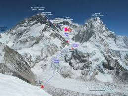 climbing mount everest everything you need to know mount everest climbing mount everest everything you need to know