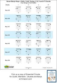 Tenor Guitar Chord Chart 4 String Banjo Chords And Keys Celtic Irish Tuning G D A E