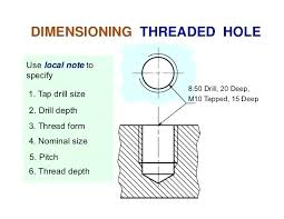 Thread Depth Chart 1 4 20 Tap Drill Size Barcodesolutions Com Co