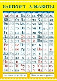 Алфавит башкирского языка звуки и буквы учим другие языки