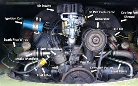 1973 vw transporter engine diagram wiring diagram preview 1973 vw beetle engine compartment wiring wiring diagram load 1973 vw transporter engine diagram