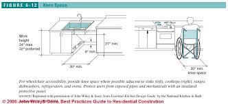 Delightful Figure 6 1: Accessible Kitchen Design Specs: (C) J Wiley S