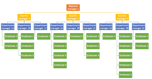Sharepoint 2013 Organization Chart Web Part Dynamic Organizational Chart Sharepoint Stack Exchange