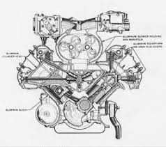 watch more like 1989 buick 3 8 engine diagram 2004 buick lesabre engine diagram on 3 8 buick engine diagram