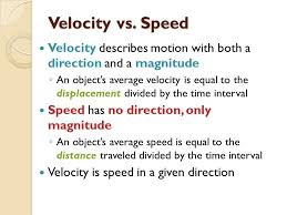Speed Vs Velocity Speed Vs Velocity Ppt Video Online Download