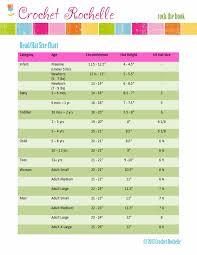 Average Head Circumference Chart Crochet Rochelle Head Size Chart