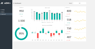 Good Excel Dashboard Design Dashboard Design Layout Template 4