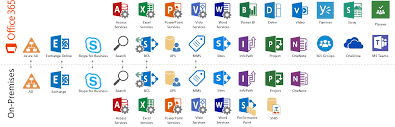 The advantages of using office 365 include having access to all the latest versions of programs in the microsoft office suite and having 1tb of onedrive cloud storage. Office 365 Consultant Microsoft 365 Tech Support For Business Microsoft Office 365 Trndigital