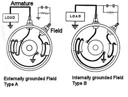 generators it is important to know if the generator is a type a or type b for service and repair the electrical difference is the internal connection of the field