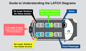 Town Toyota Seating Chart The Car Seat Ladylatch In Vehicles With 3 Rows The Car