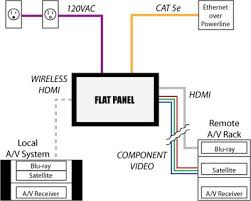best ideas about tv wall mount reviews fireplace steps and considerations for mounting the tv over the fireplace